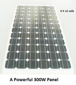 Powerful 300W Photovoltaic Panel to charge the site battery system